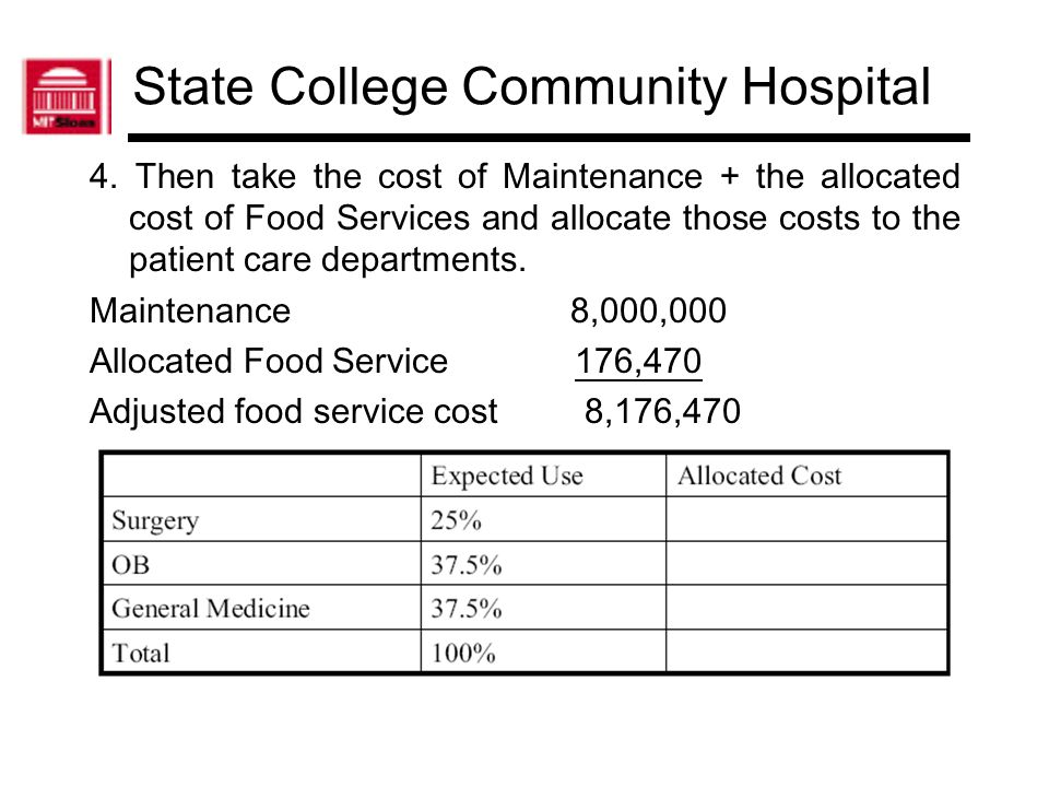 State College Community Hospital
