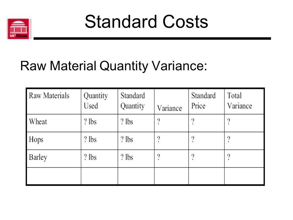 Standard Costs Raw Material Quantity Variance: