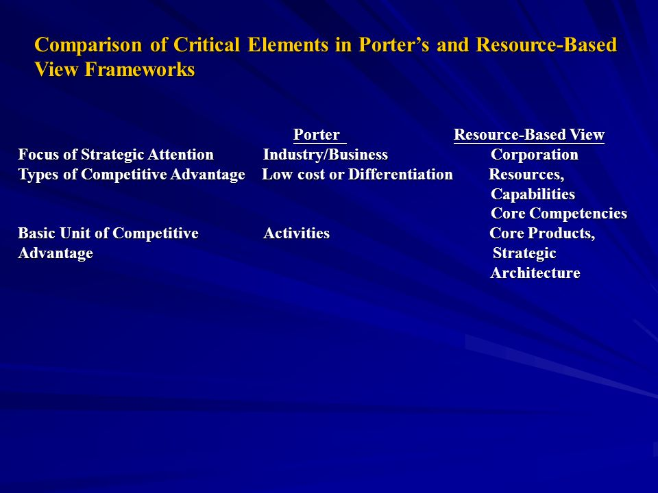 Comparison of Critical Elements in Porter's and Resource-Based