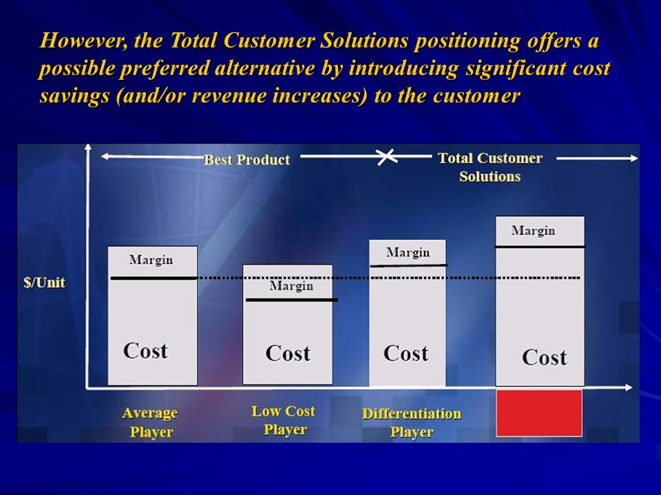 However, the Total Customer Solutions positioning offers a