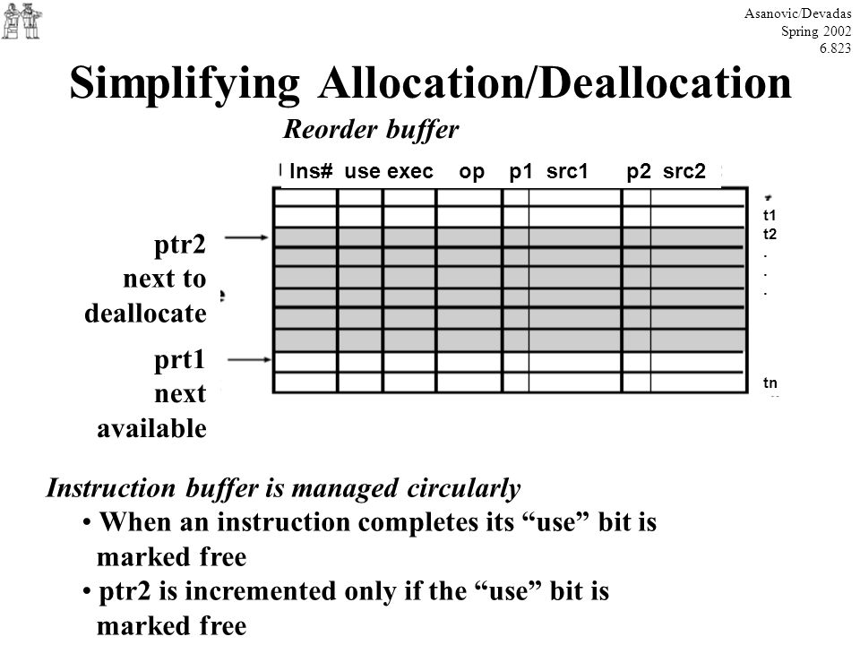 Simplifying Allocation/Deallocation