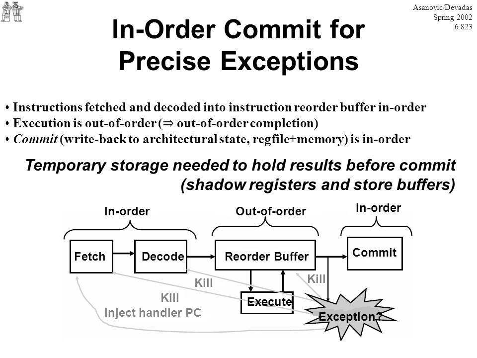 In-Order Commit for Precise Exceptions