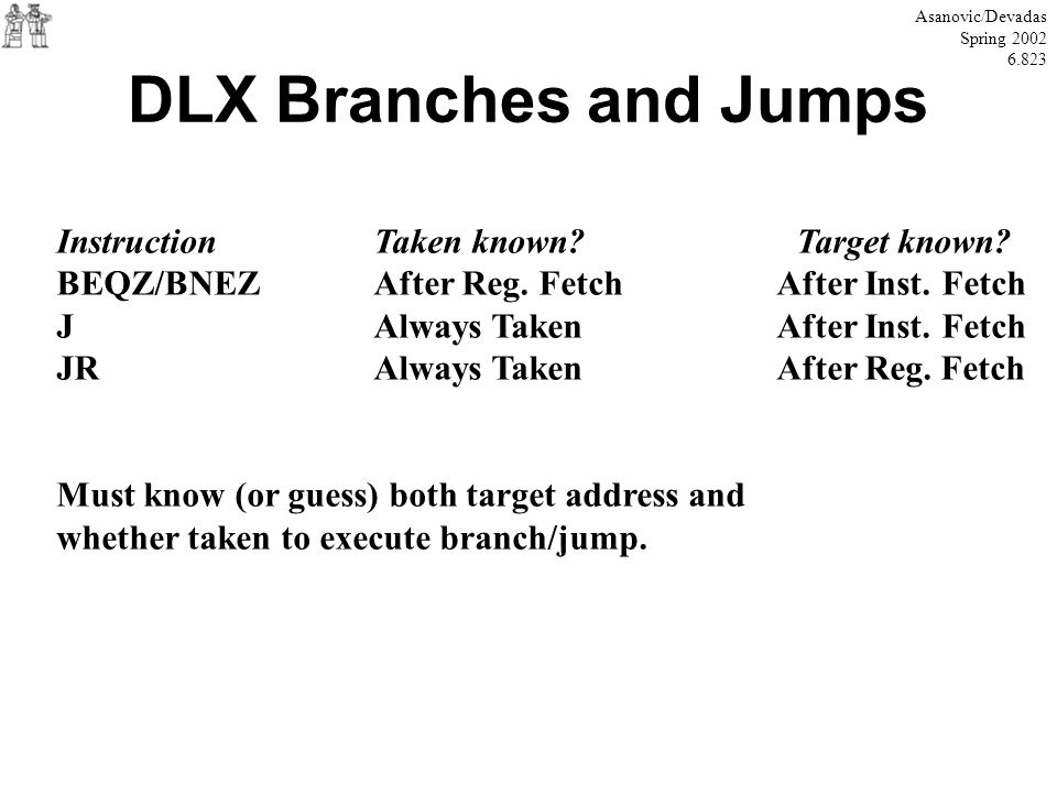 DLX Branches and Jumps Instruction Taken known Target known