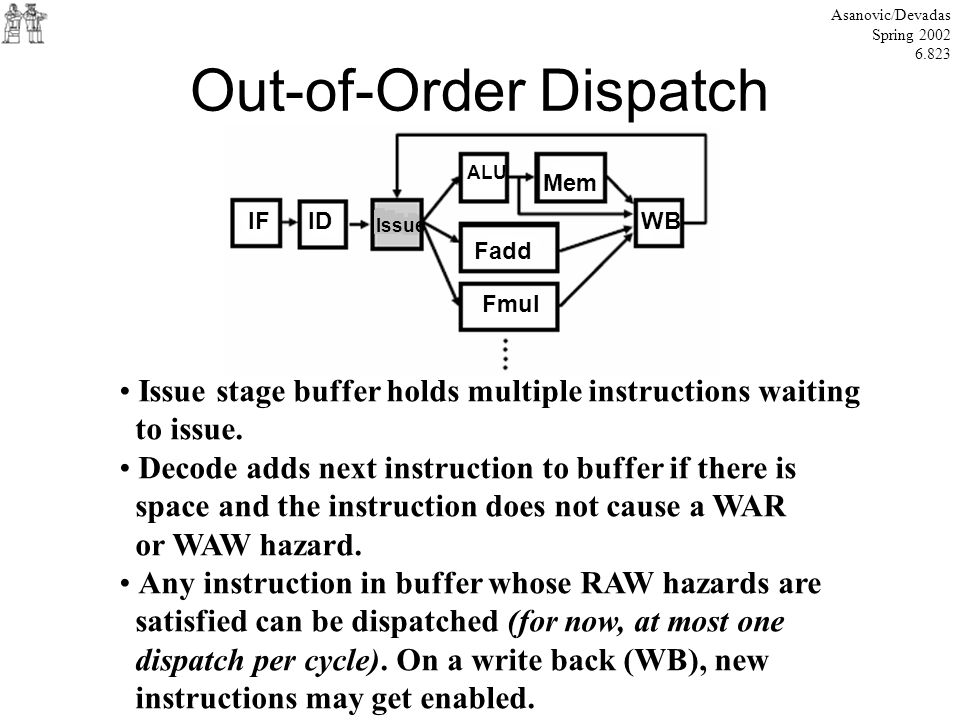 Out-of-Order Dispatch