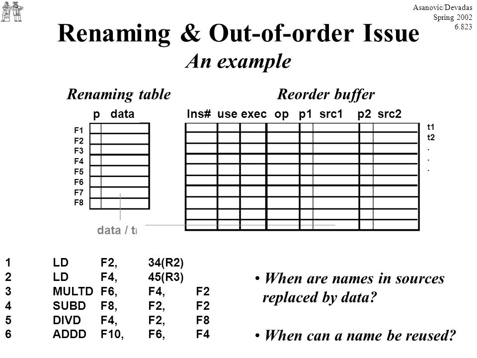 Renaming & Out-of-order Issue An example