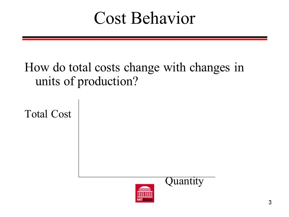Cost Behavior How do total costs change with changes in units of production Total Cost Quantity