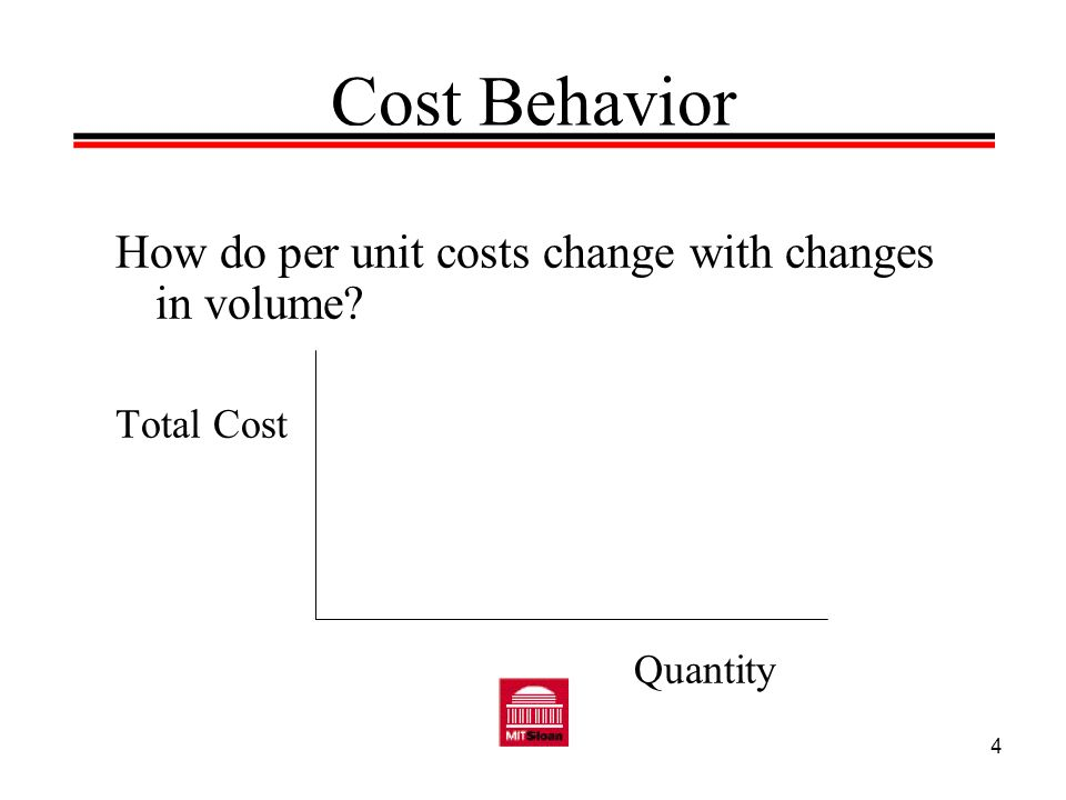 Cost Behavior How do per unit costs change with changes in volume