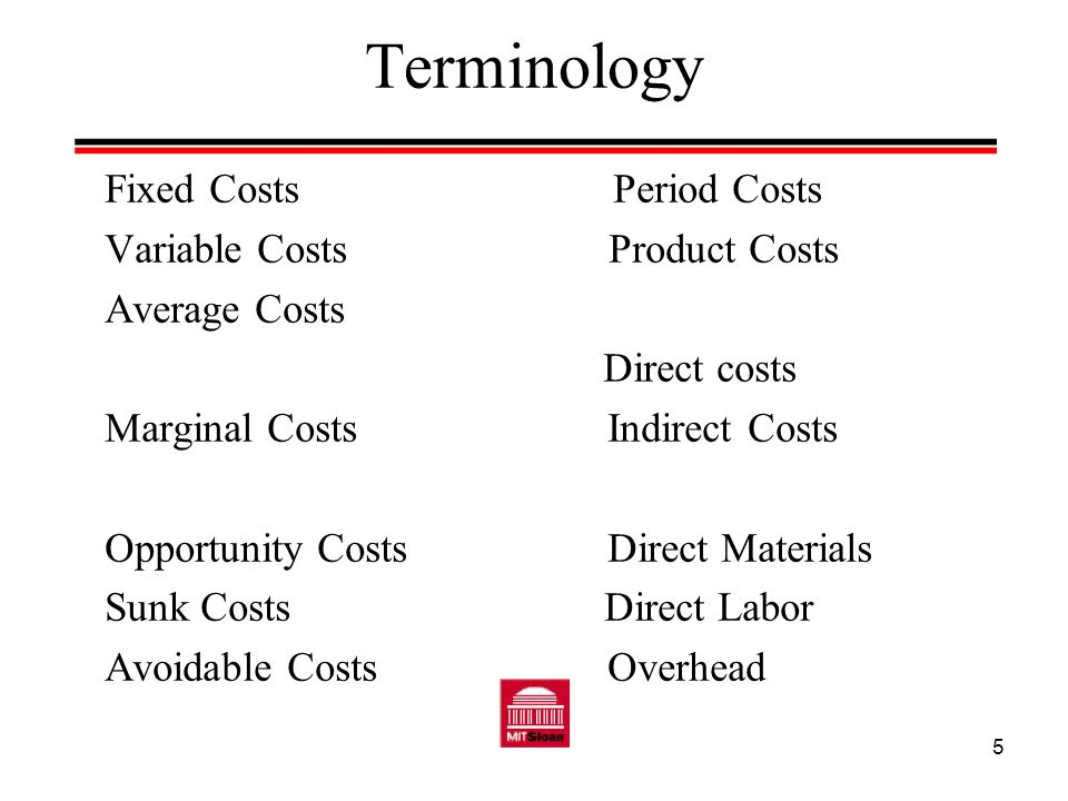 Terminology Fixed Costs Period Costs Variable Costs Product Costs