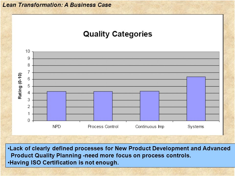 •Lack of clearly defined processes for New Product Development and Advanced