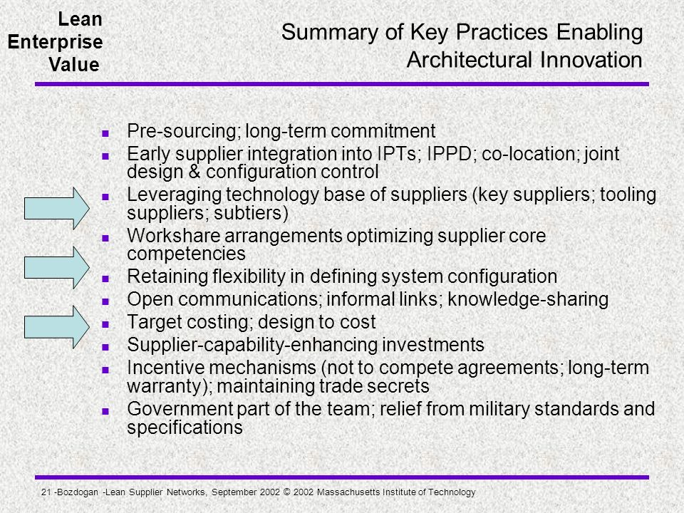 Summary of Key Practices Enabling Architectural Innovation