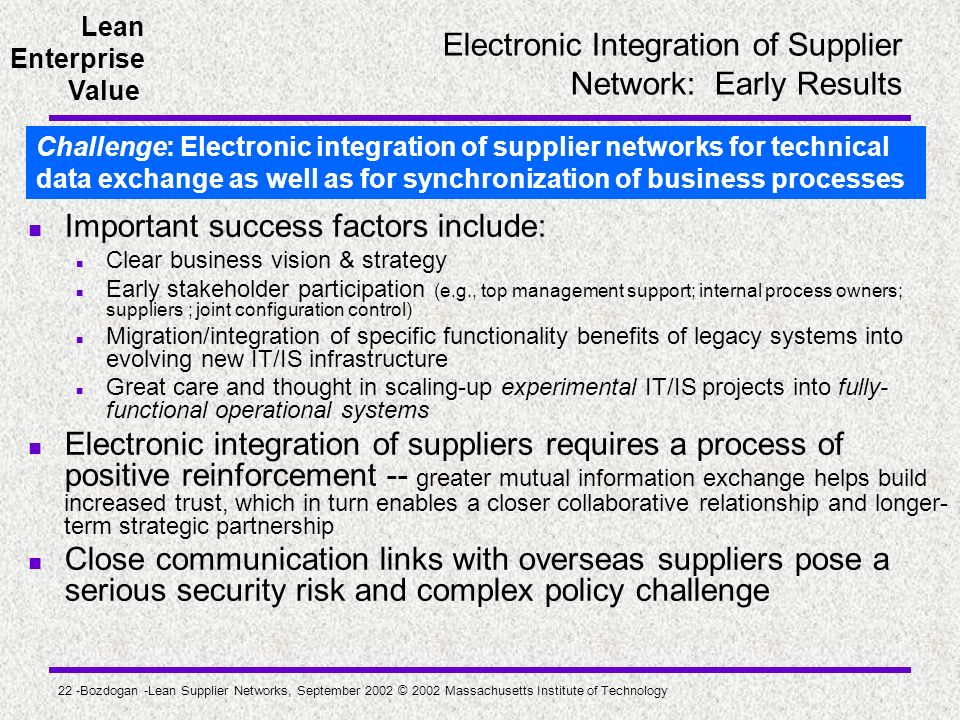 Electronic Integration of Supplier Network: Early Results