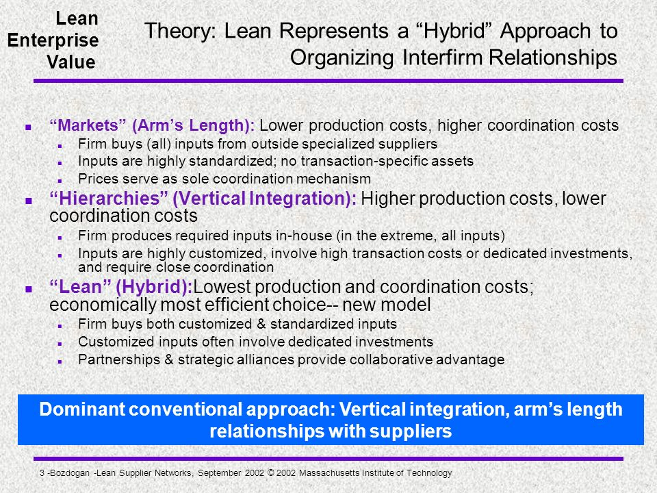 Dominant conventional approach: Vertical integration, arm's length