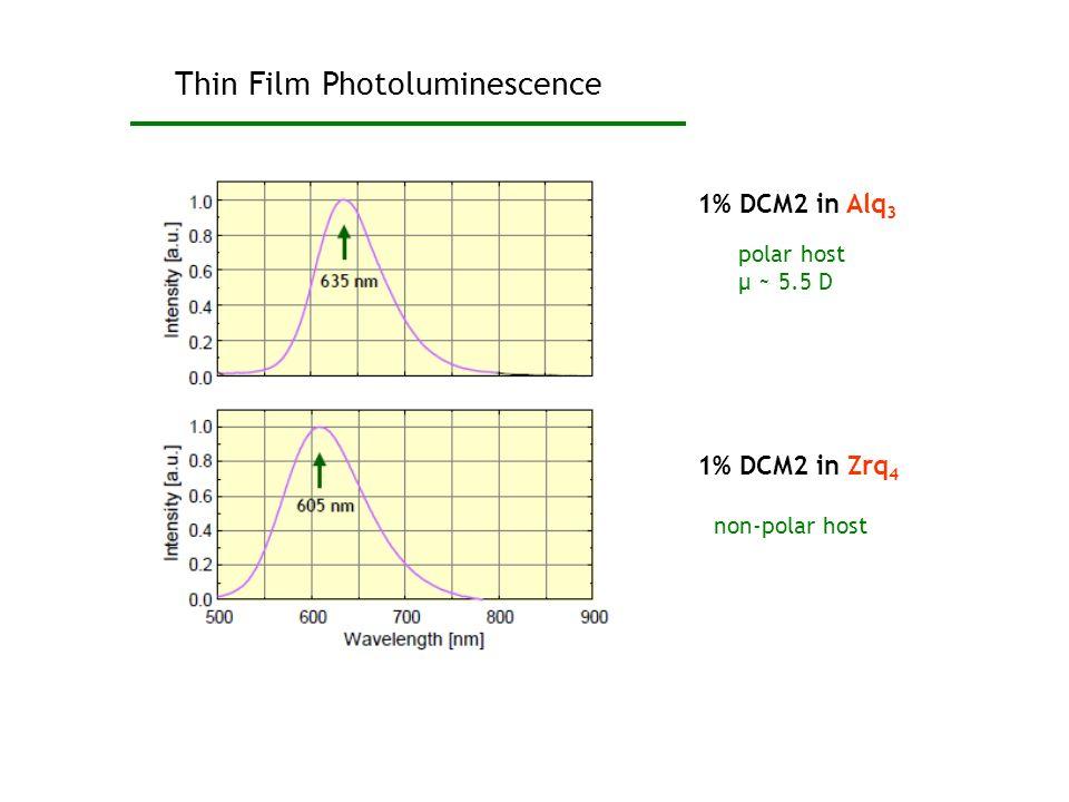 Thin Film Photoluminescence