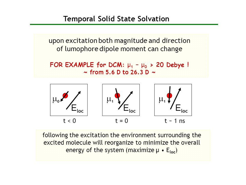 Temporal Solid State Solvation