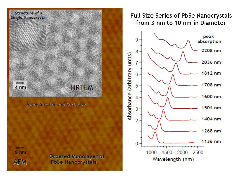 Full Size Series of PbSe Nanocrystals from 3 nm to 10 nm in Diameter