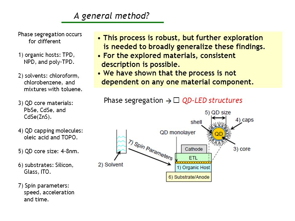 A general method • This process is robust, but further exploration