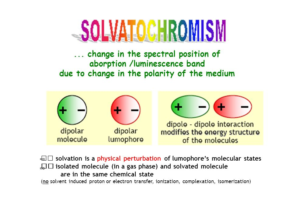 ... change in the spectral position of aborption /luminescence band