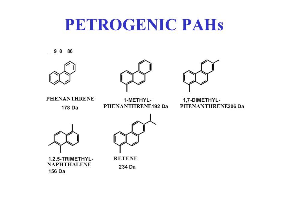PETROGENIC PAHs PHENANTHRENE PHENANTHRENE PHENANTHRENE RETENE