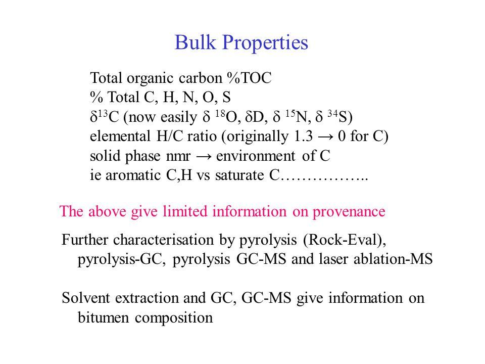 Bulk Properties Total organic carbon %TOC % Total C, H, N, O, S