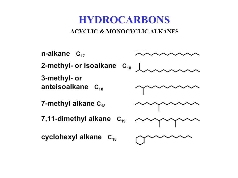 ACYCLIC & MONOCYCLIC ALKANES