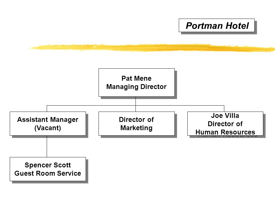 Portman Hotel Pat Mene Managing Director Assistant Manager (Vacant)