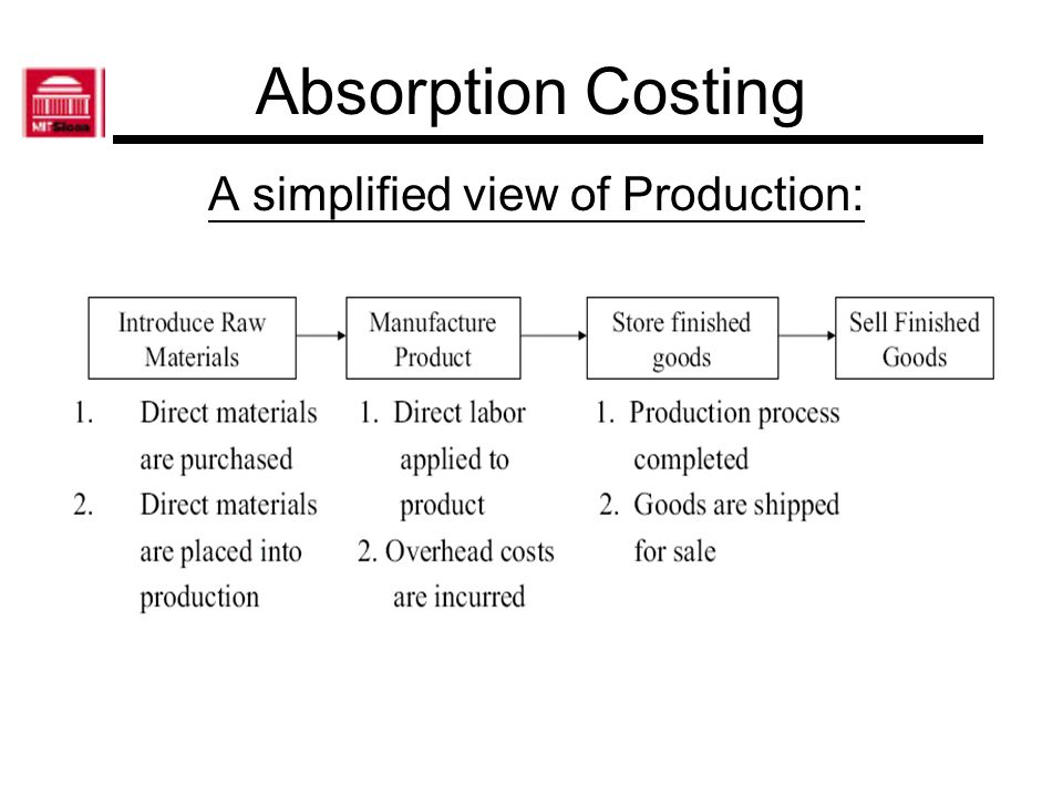 A simplified view of Production: