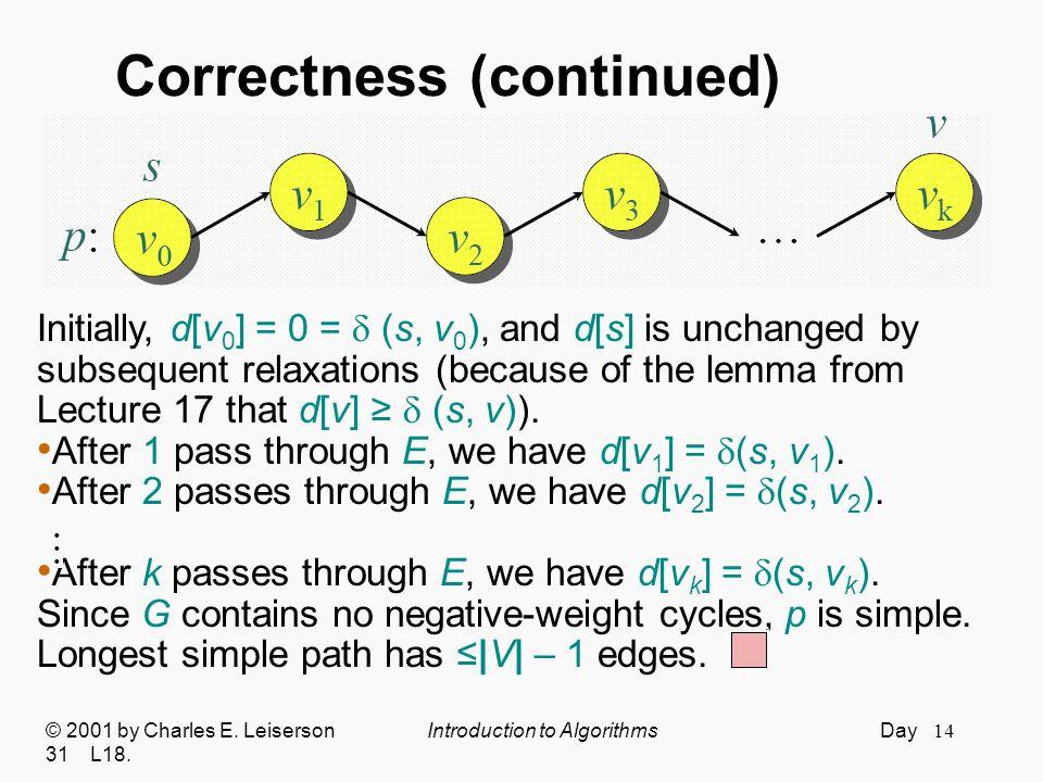 Correctness (continued)