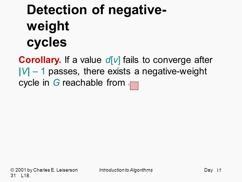 Detection of negative-weight cycles