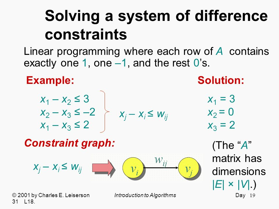 Solving a system of difference constraints