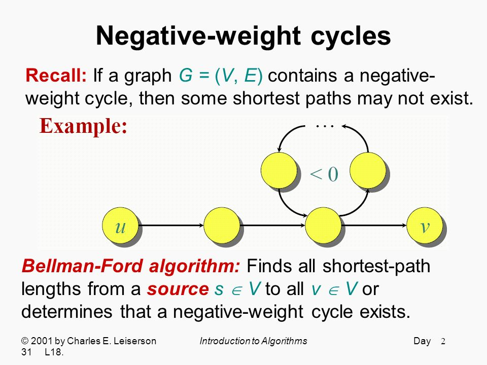 Negative-weight cycles