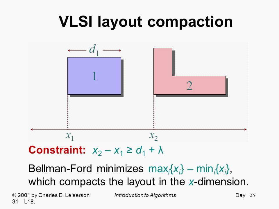 VLSI layout compaction