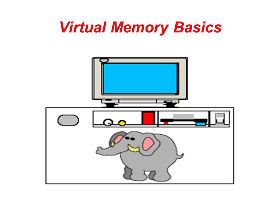 Virtual Memory Basics