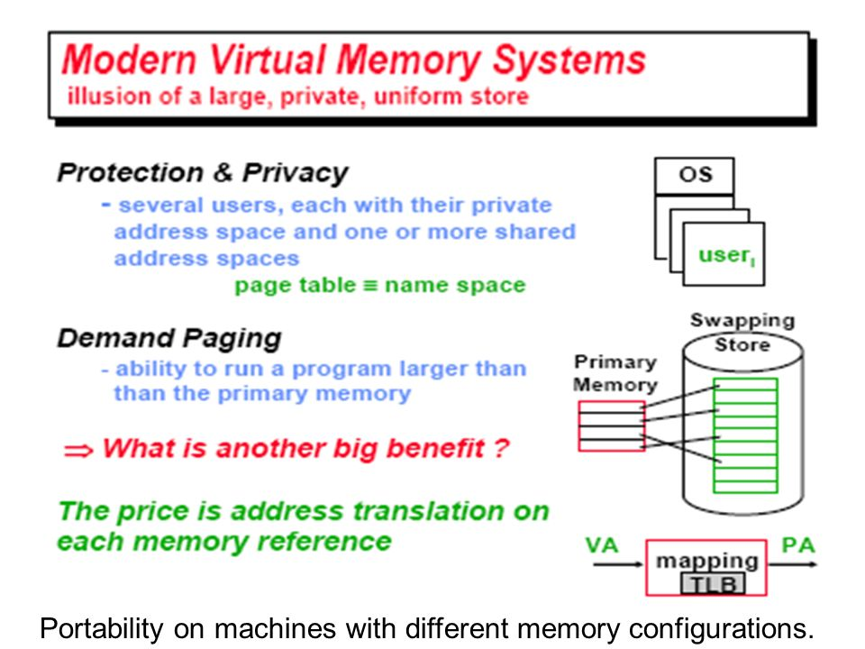 Portability on machines with different memory configurations.