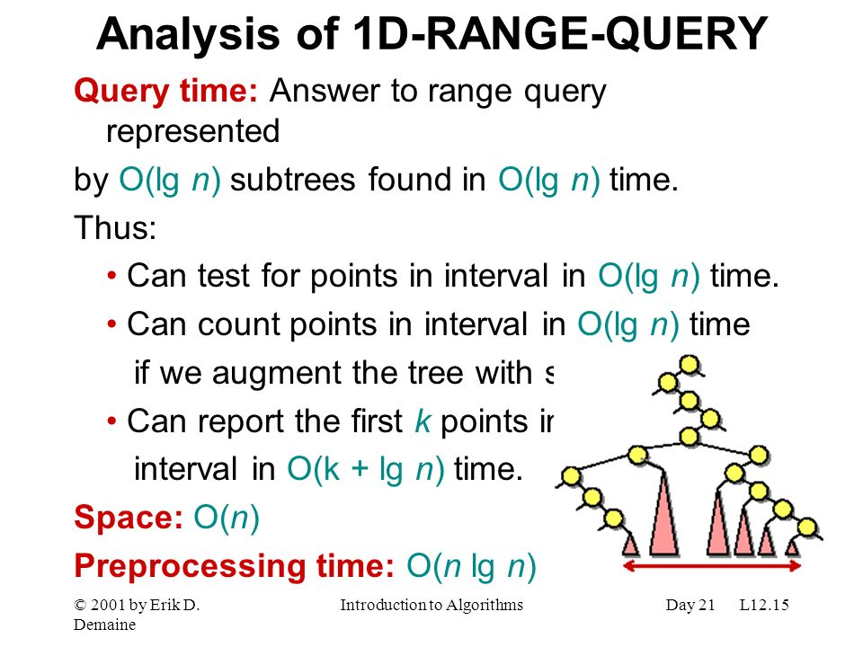 Analysis of 1D-RANGE-QUERY