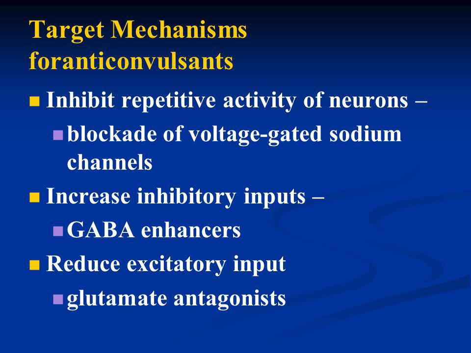 Target Mechanisms foranticonvulsants