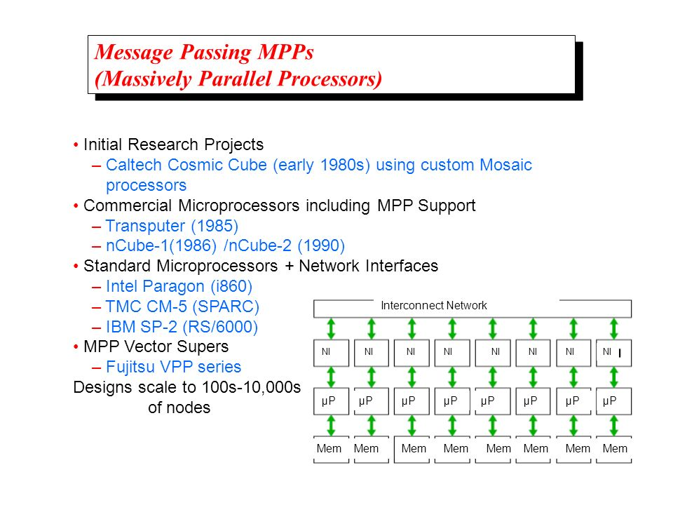 (Massively Parallel Processors)