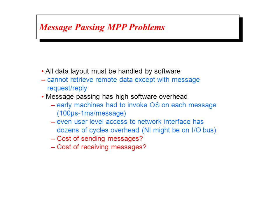 Message Passing MPP Problems