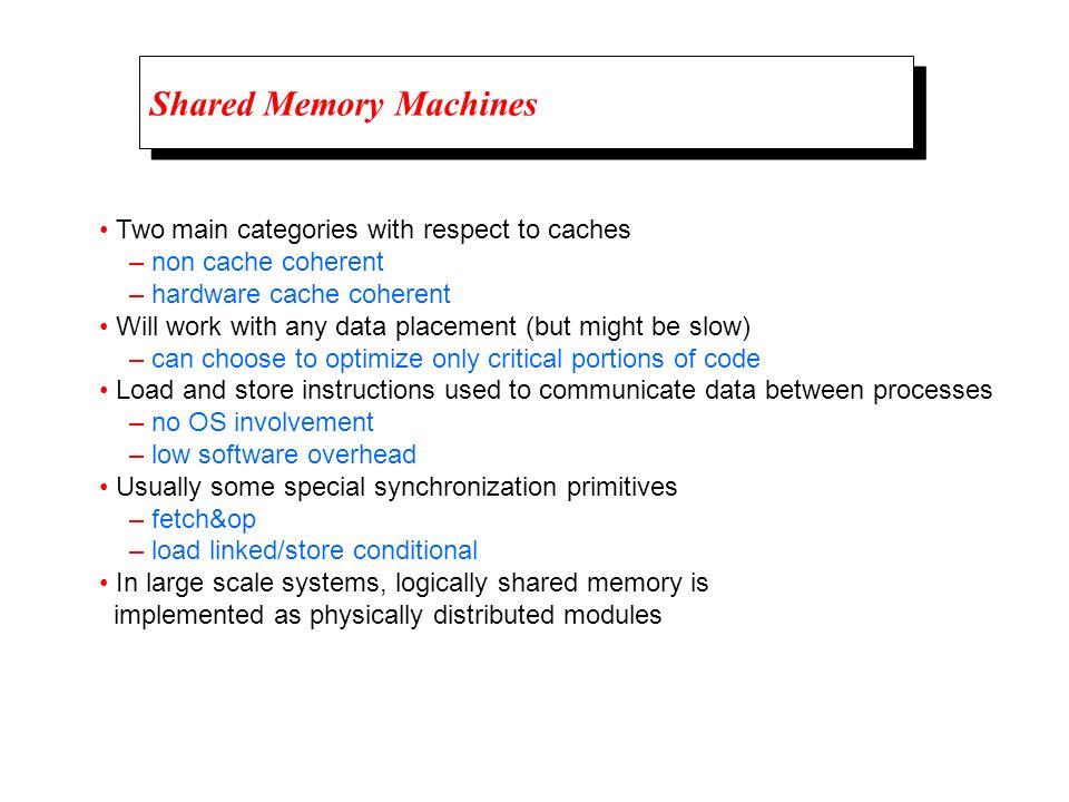 Shared Memory Machines