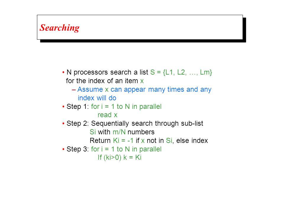 Searching • N processors search a list S = {L1, L2, …, Lm}