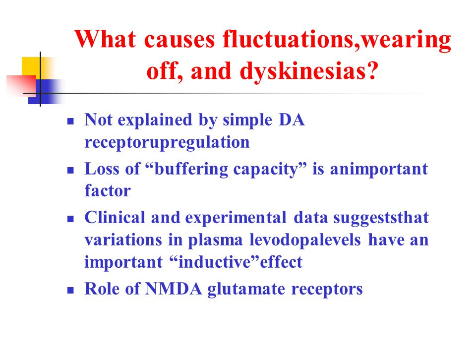 What causes fluctuations,wearing off, and dyskinesias
