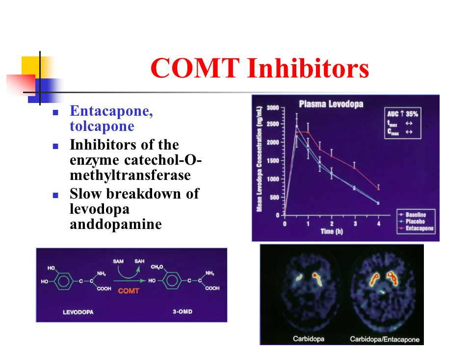 COMT Inhibitors Entacapone, tolcapone
