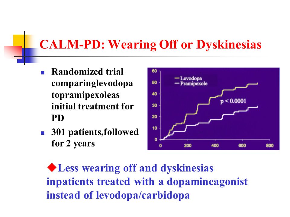 CALM-PD: Wearing Off or Dyskinesias