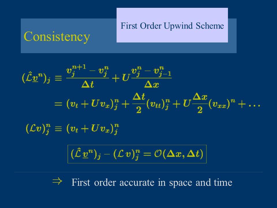 First Order Upwind Scheme