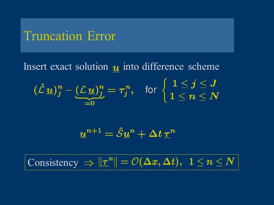 Truncation Error Insert exact solution into difference scheme
