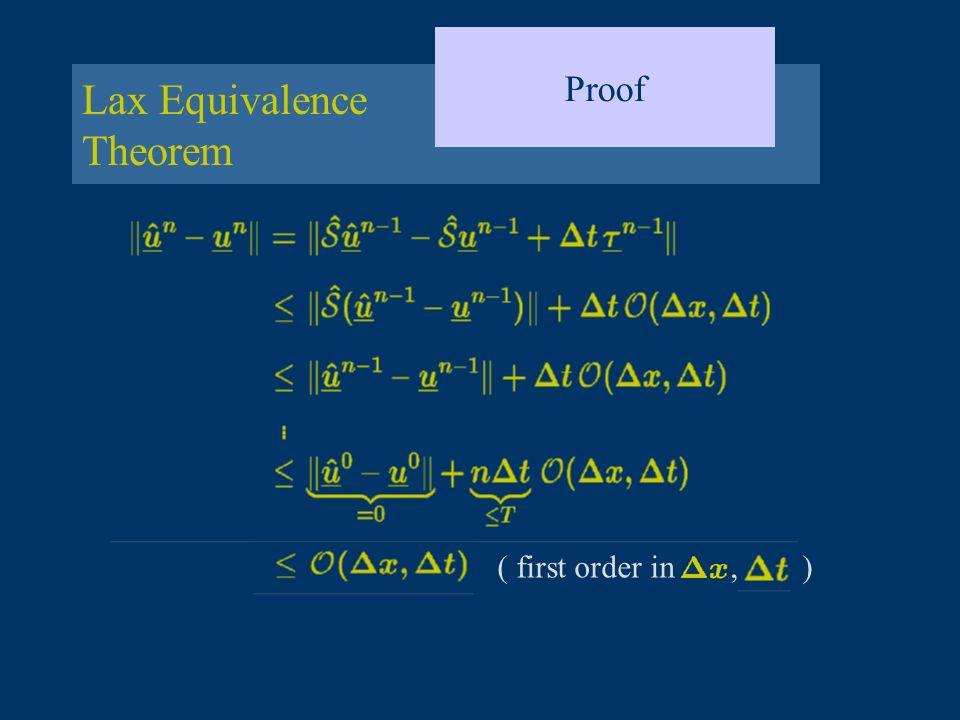 Lax Equivalence Theorem