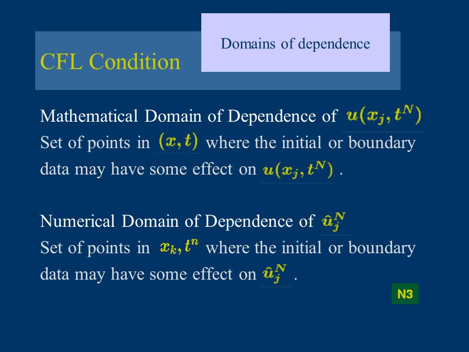 CFL Condition Mathematical Domain of Dependence of