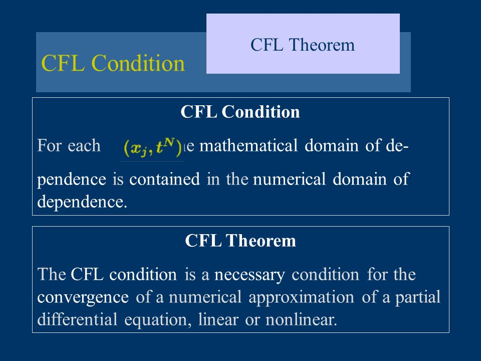 CFL Condition CFL Theorem CFL Condition