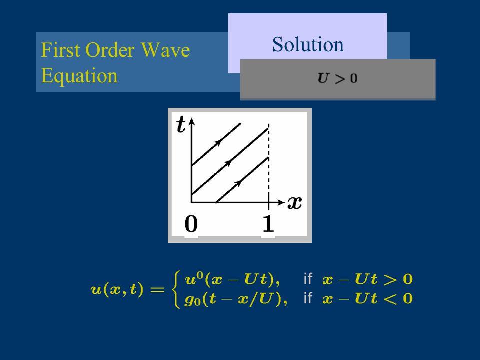 First Order Wave Equation