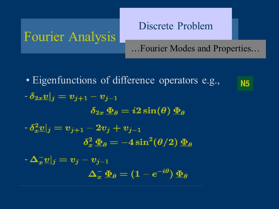 …Fourier Modes and Properties…