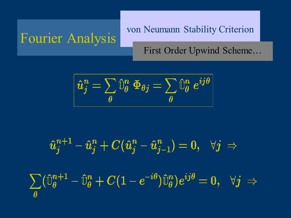 Fourier Analysis von Neumann Stability Criterion
